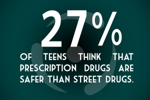 27 percent of teens