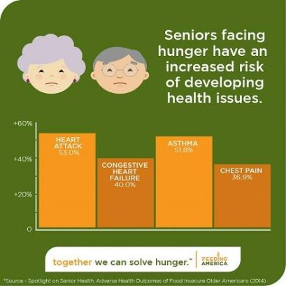 senior hunger