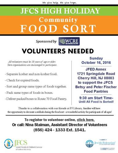 High_Holiday_FoodSort_Volunteer with link_ 8.2.16