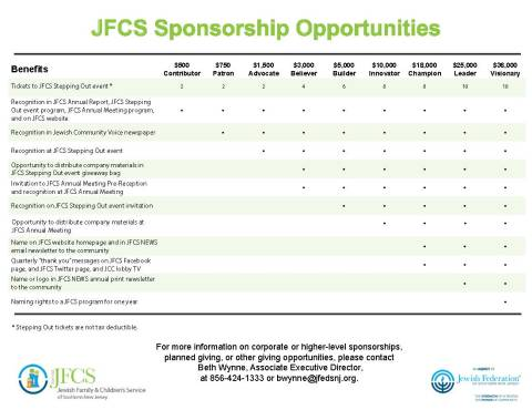 sponsorship-opportunities-fy17final-approved